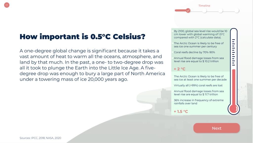 2030 Builders Climate Action Module