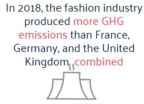 emissions from fashion industry