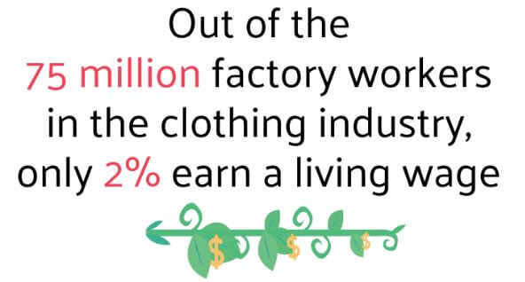 wage of workers in the clothing industry