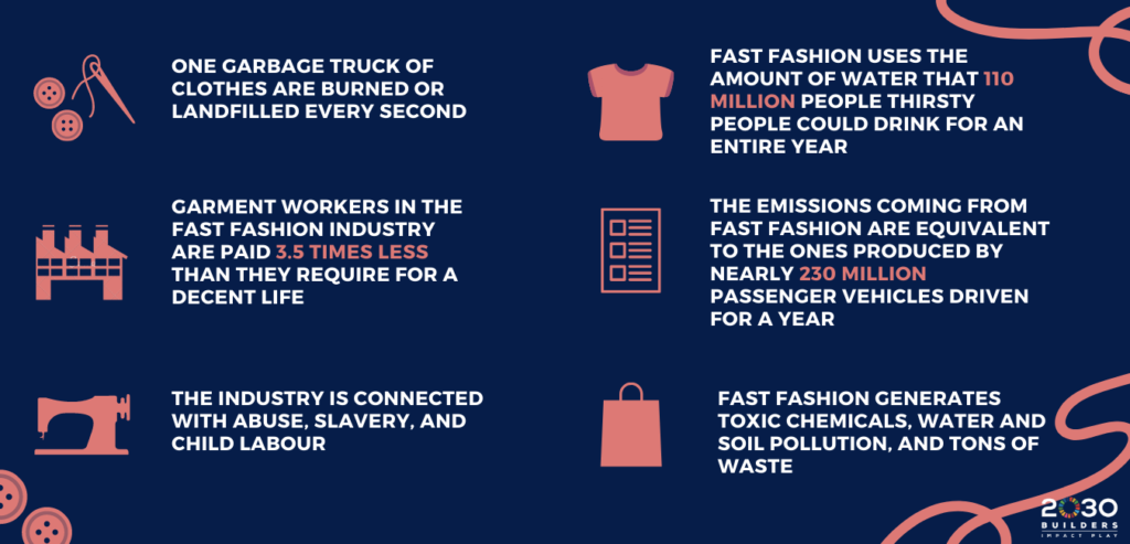 the impact of fast fashion