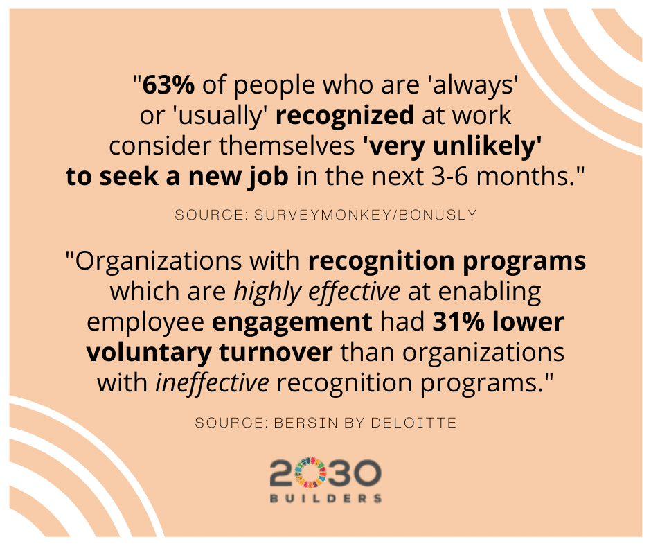 Statistics showing employee recognition programs can help companies retain talent.