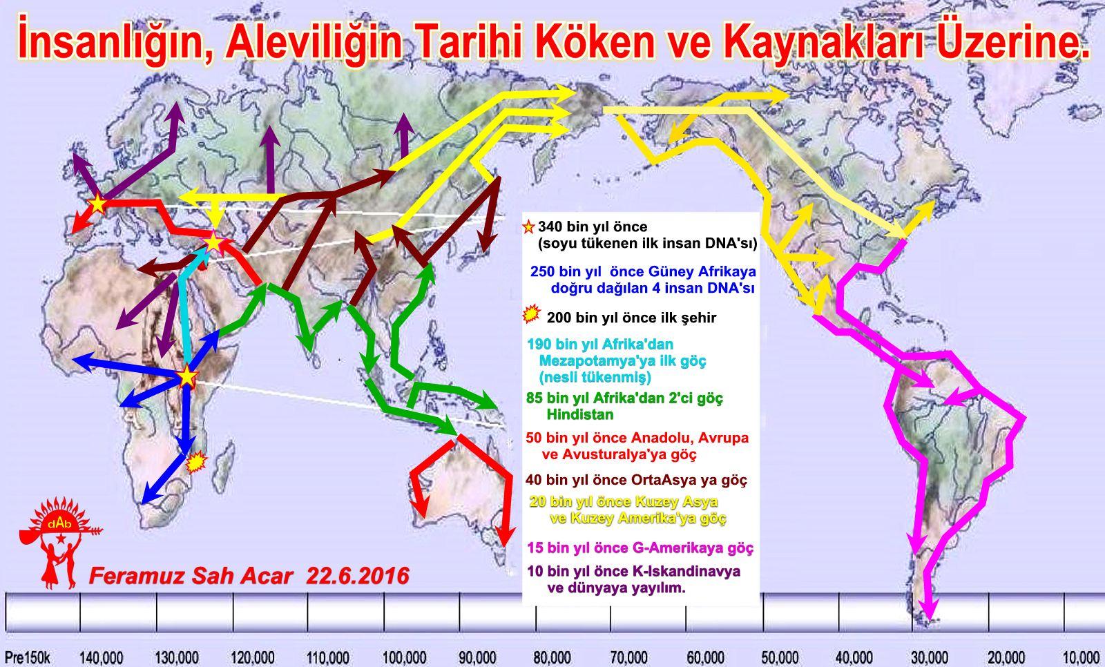 Afrika yolculuk alevi tarihin kaynaklari DAB devrimci aleviler birligi Feramuz  Acar