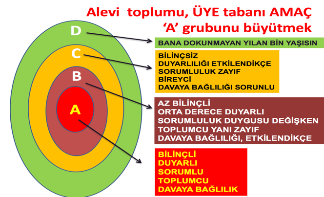 abc hedef kitle grup org