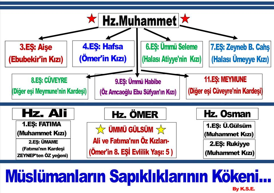 12 Hz imam Ali divani Alevi bektasi kizilbas pir sultan cemevi cem semah devrimci aleviler birligi DAB Feramuz Sah Acar Ehlibeyt