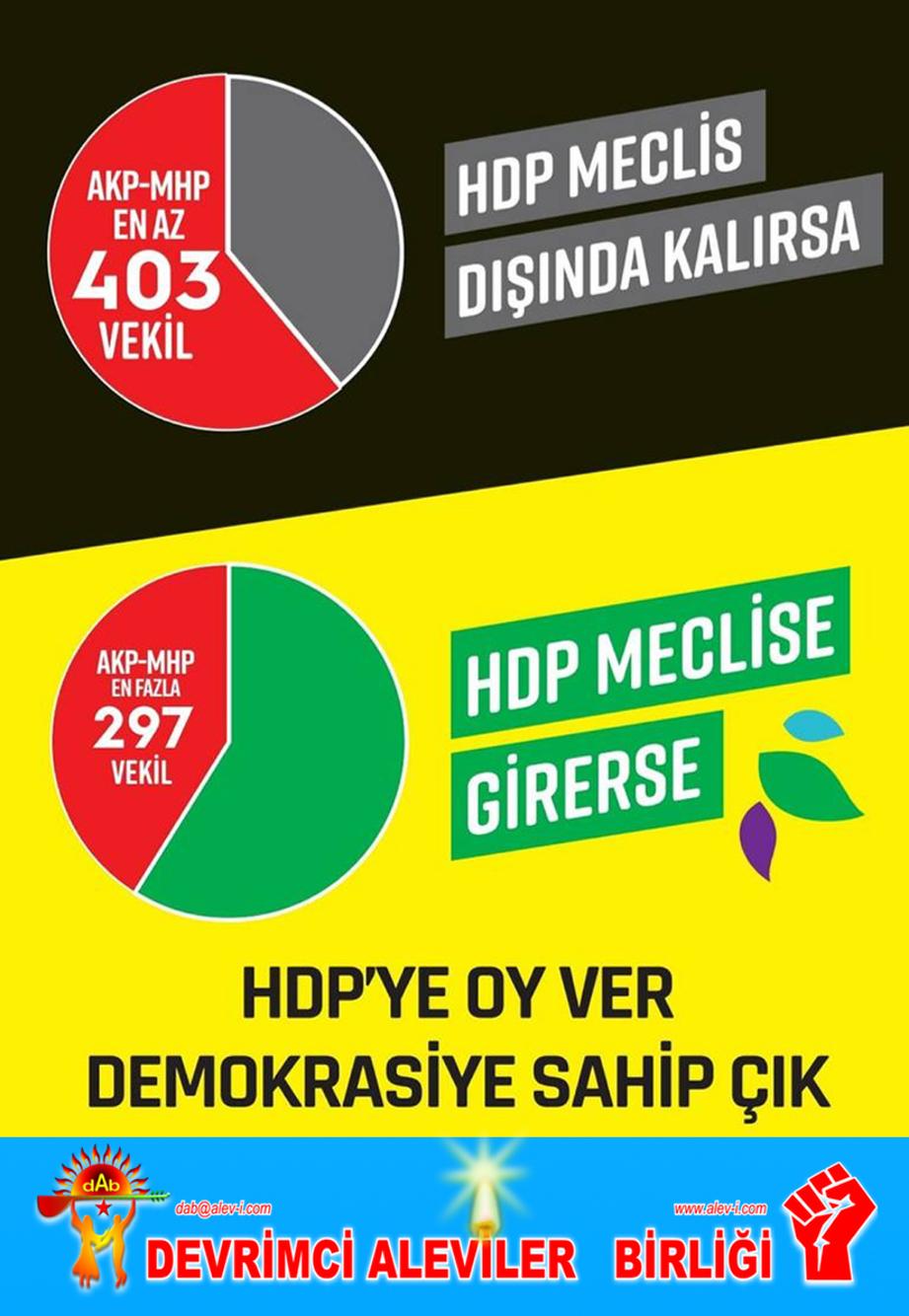 DAB HDP vekil