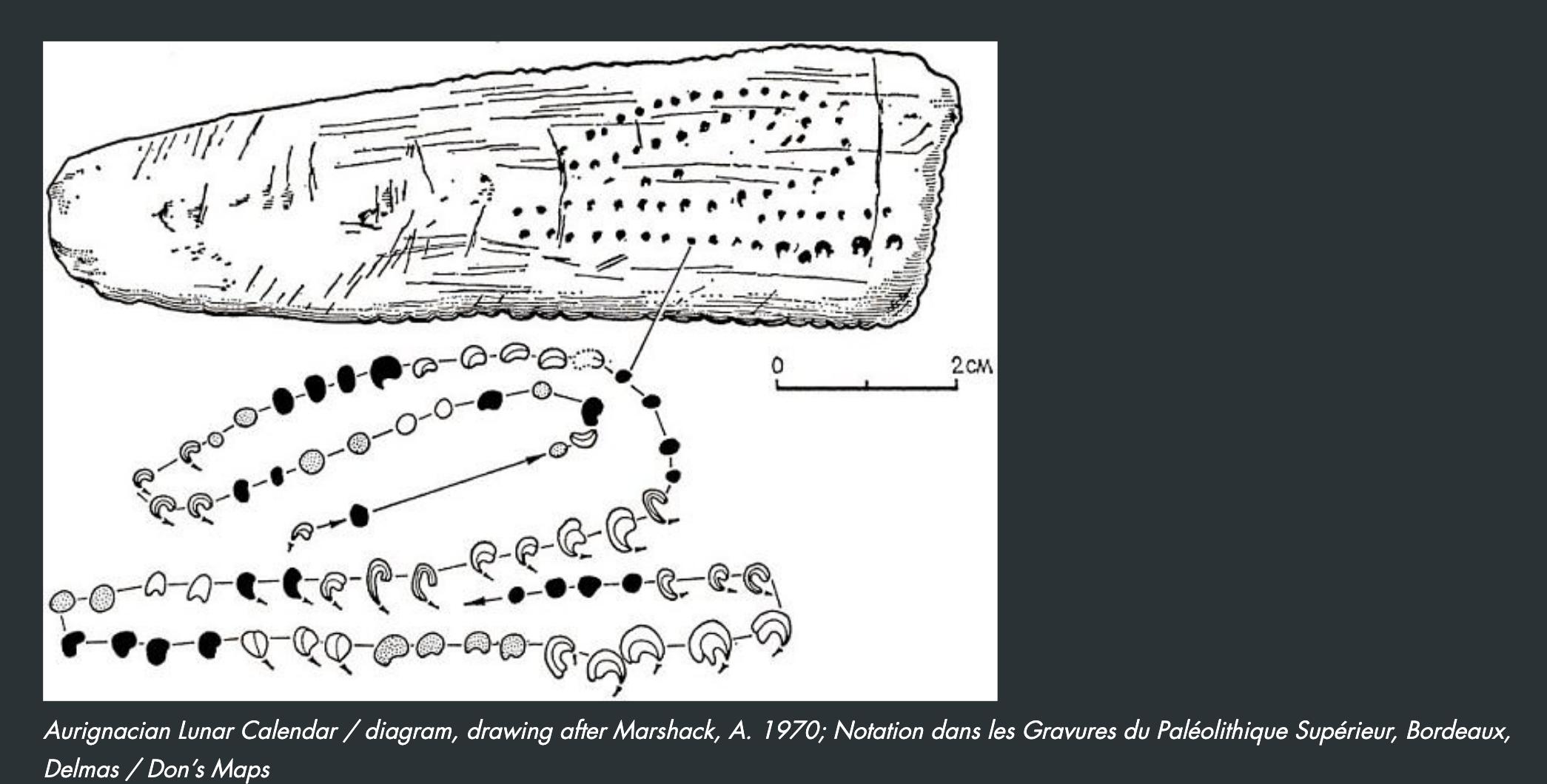 2 DAB Alevi Bektasi kızılbas Cem semah eski takvim 32 bin yıl taş el tavimi ay