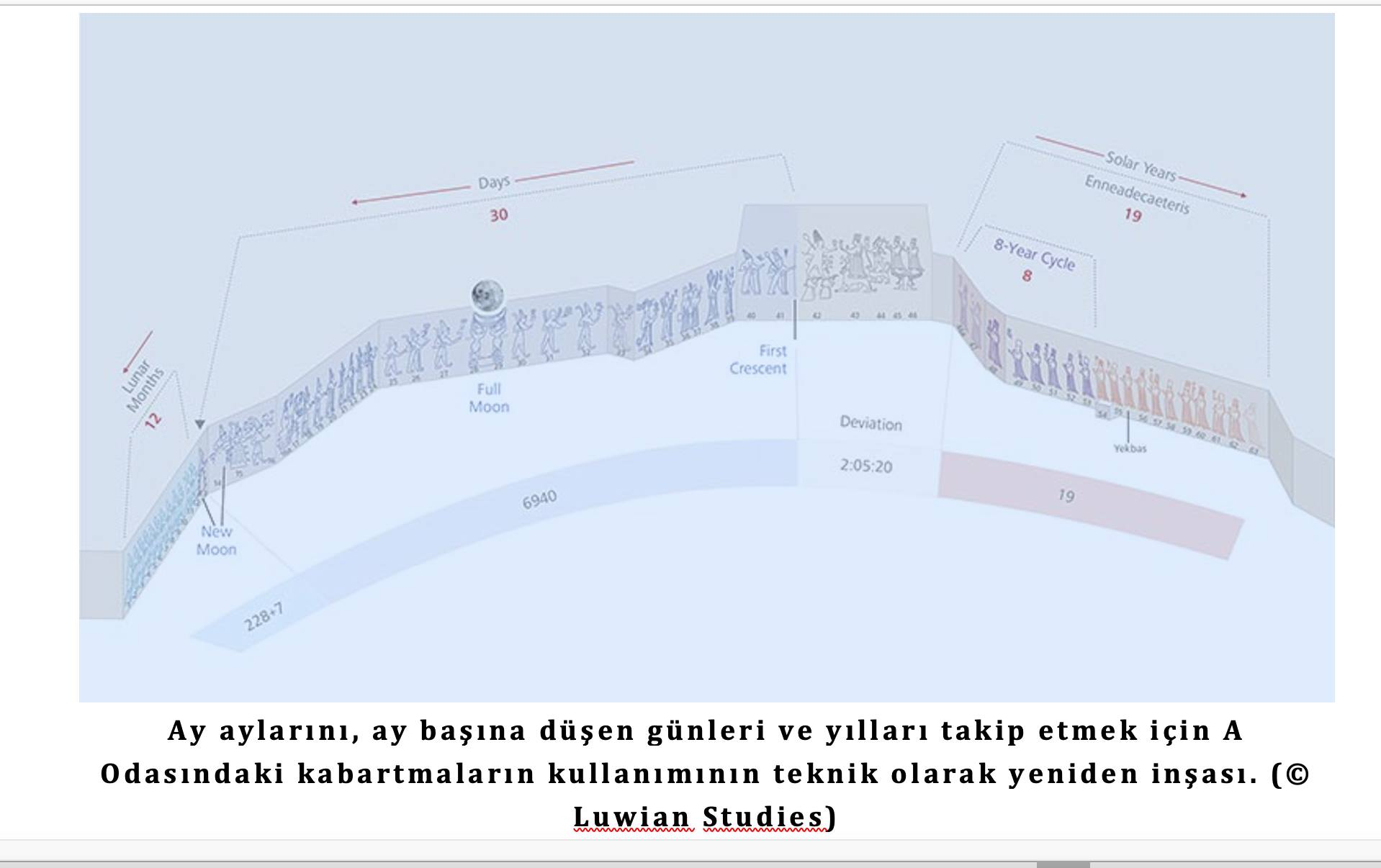 6 DAB Alevi Bektasi kızılbas Cem semah eski takvim çorum hitit