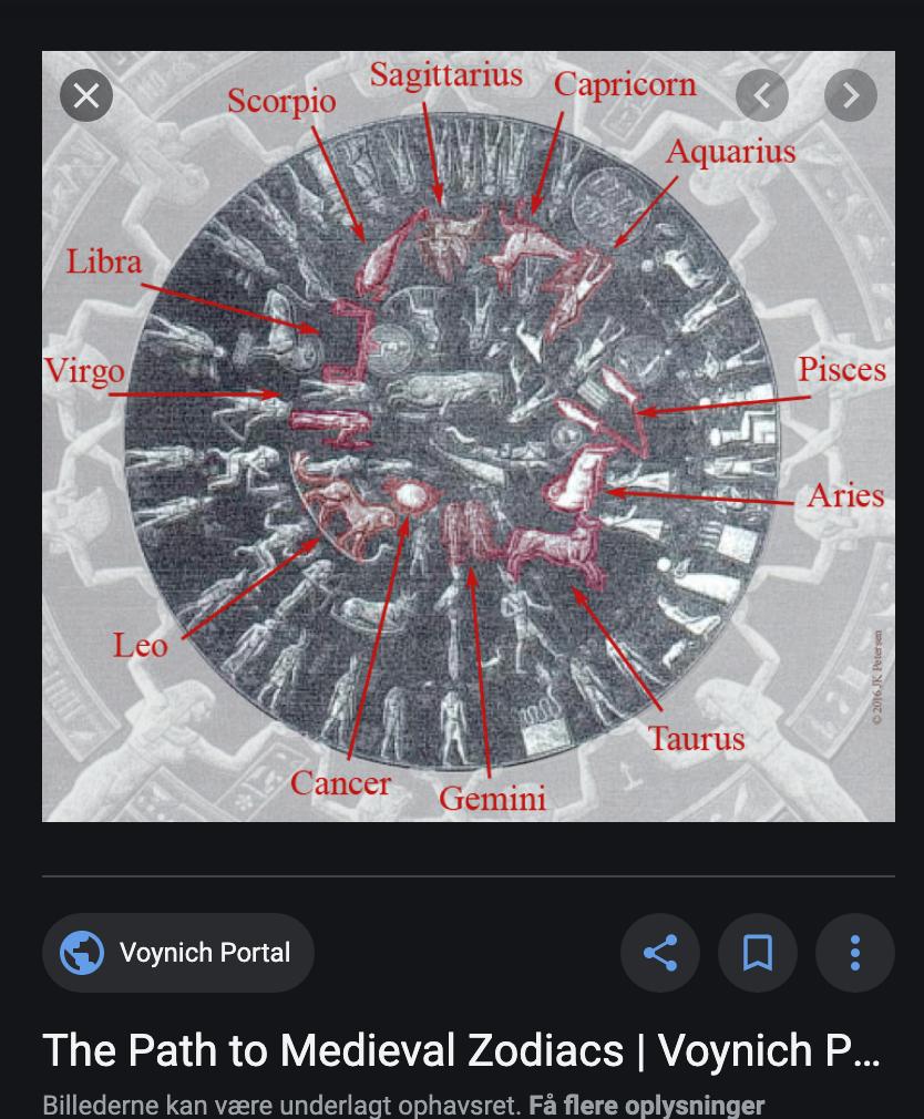 8 DAB Alevi Bektasi kızılbas Cem semah eski takvim medieval zodiacs