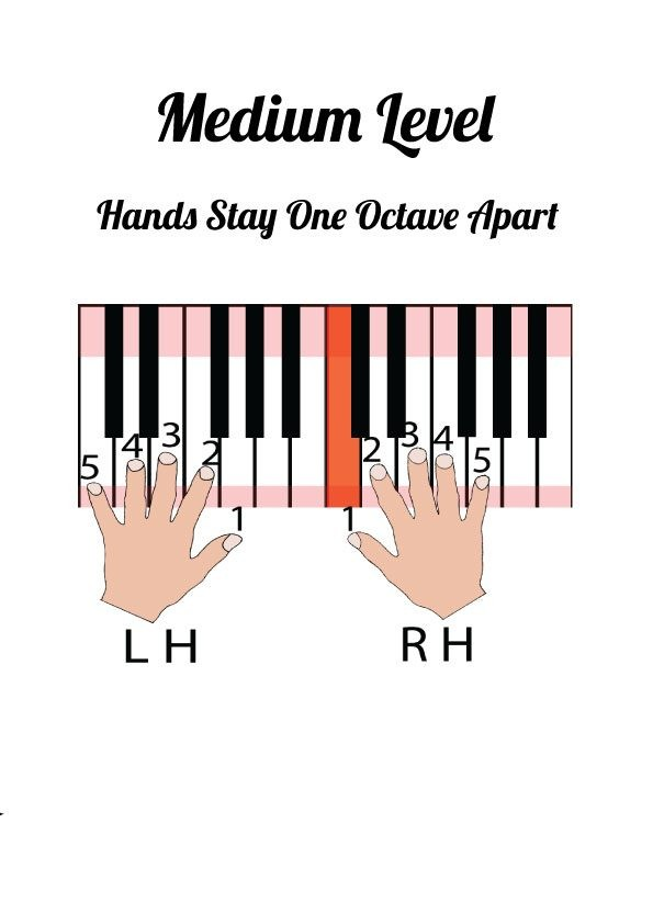 Hands Stay One Octave Apart