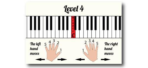 Piano level 4