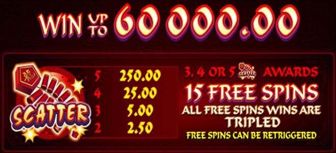 Der Online Slot Dragon Dance ist am lukrativsten