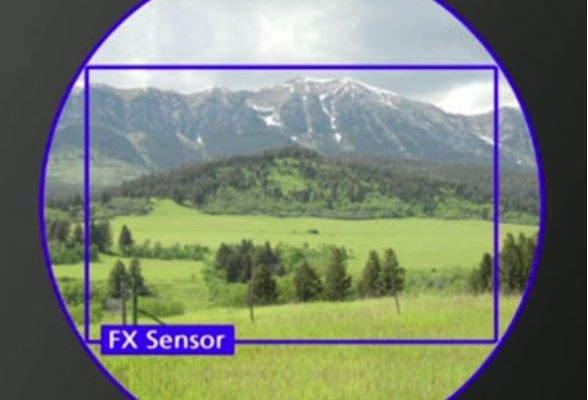 FX-sensor