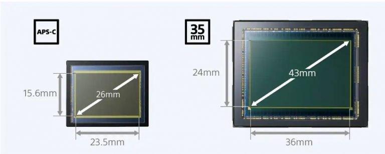 Sensorstoerrelser Makrofotografering