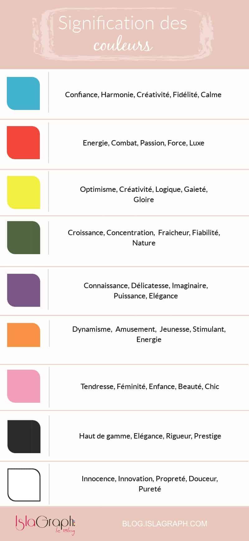 signification_couleurs