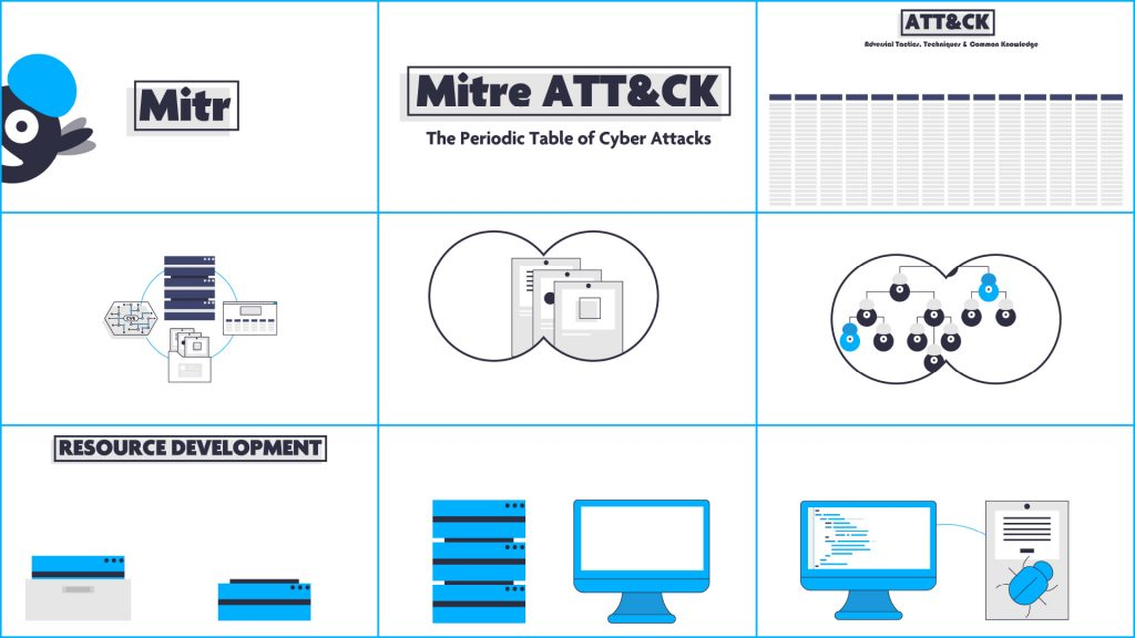 Andy Rot169 Animation Co-Lab Cyber Security Explainer Video Collaboration Storyboard Frames 1-9