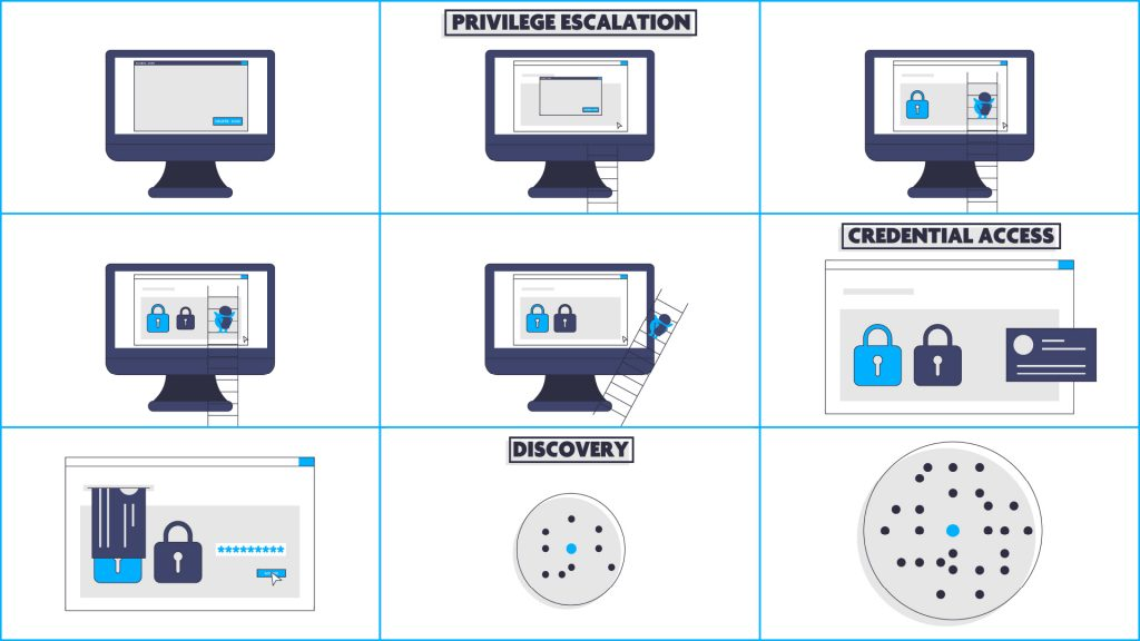 Andy Rot169 Animation Co-Lab Cyber Security Explainer Video Collaboration Storyboard Frames 30-39