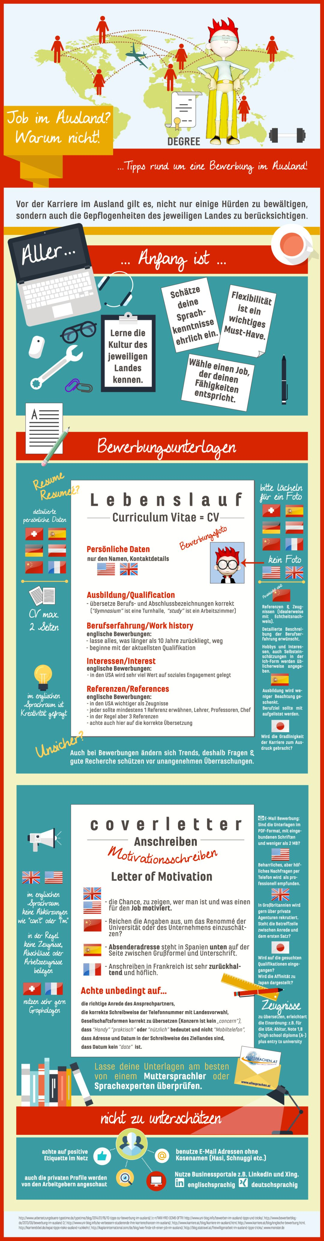 Bewerbungsunterlagen für Work and Travel Infografik