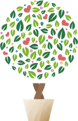 Åmåls trädgårdsförenings blogg