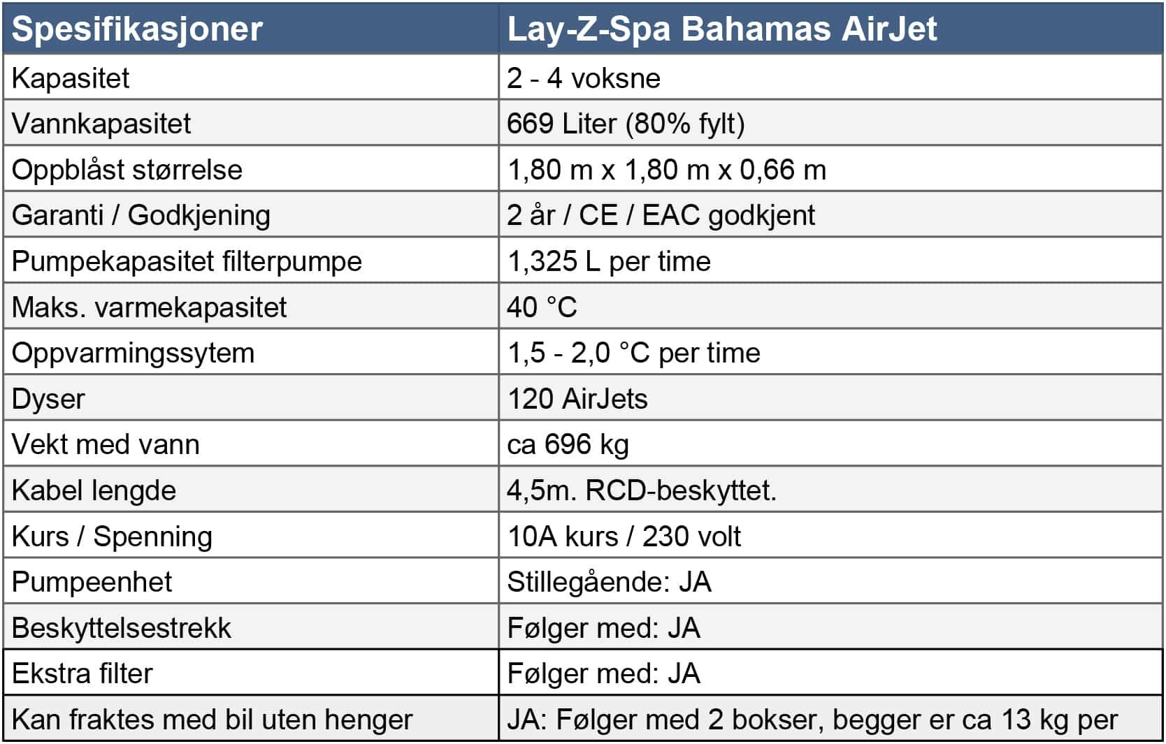 Spesifikasjoner Lay-Z-Spa Bahamas AirJet