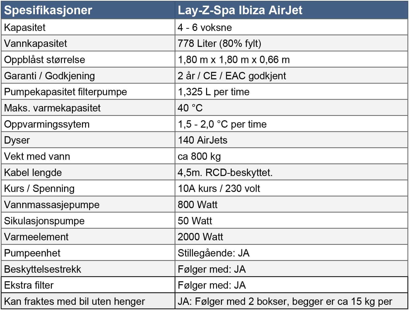 Spesifikasjoner Lay-Z-Spa Ibiza AirJet