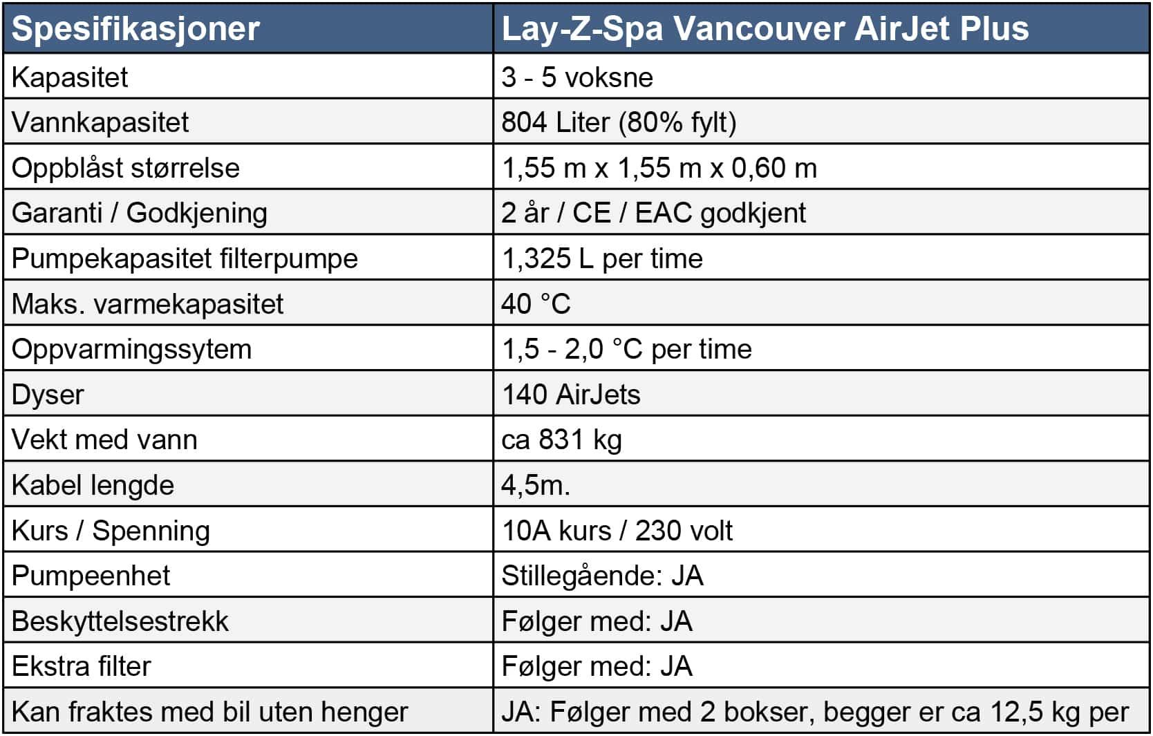 Spesifikasjoner Lay-Z-Spa Vancouver AirJet Plus