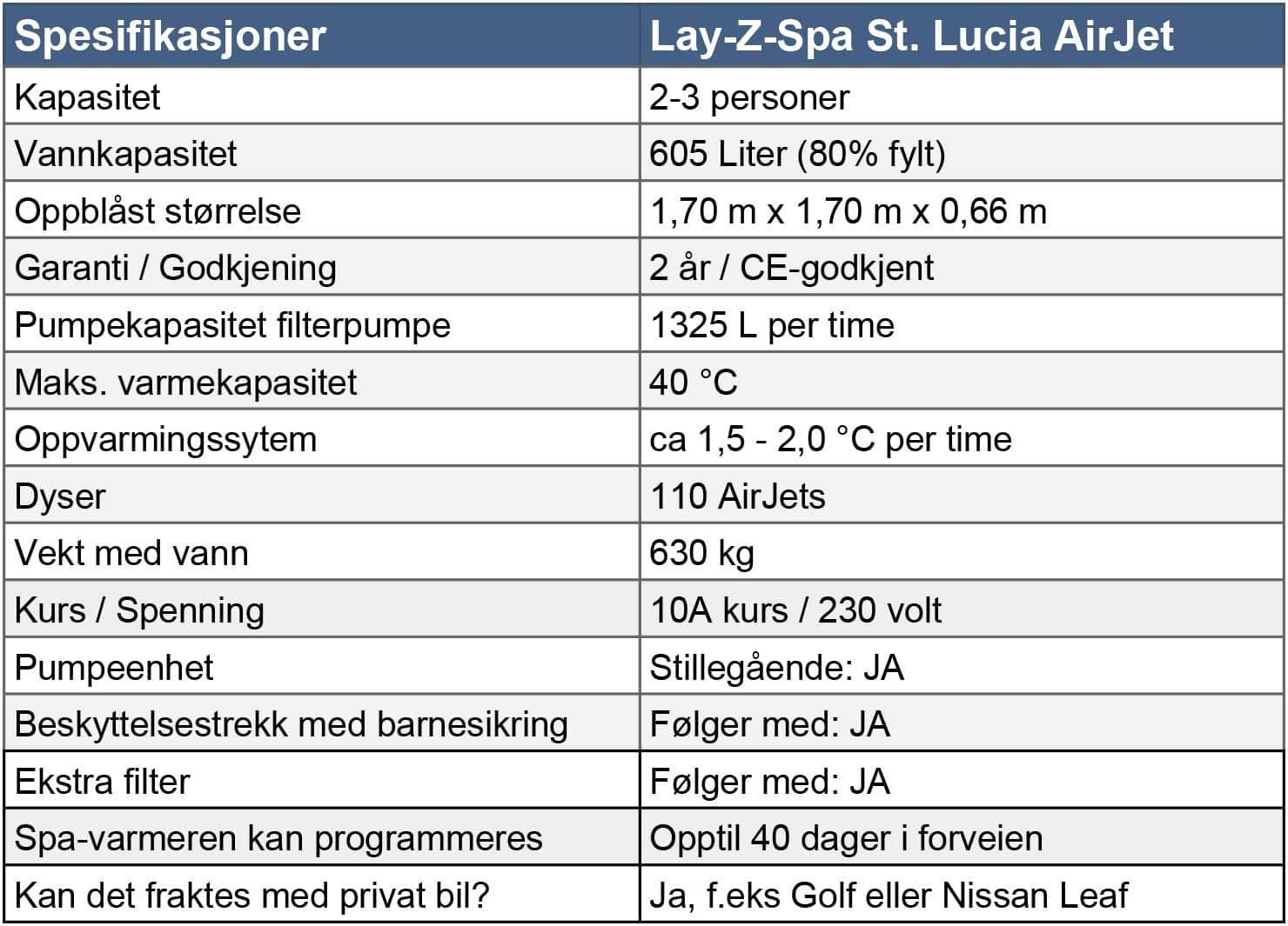 Spesifikasjoner Lay-Z-Spa St. Lucia AirJet