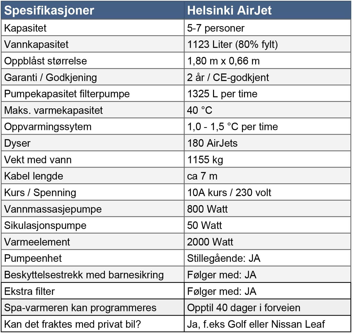 Spesifikasjoner Lay-Z-Spa Helsinki AirJet