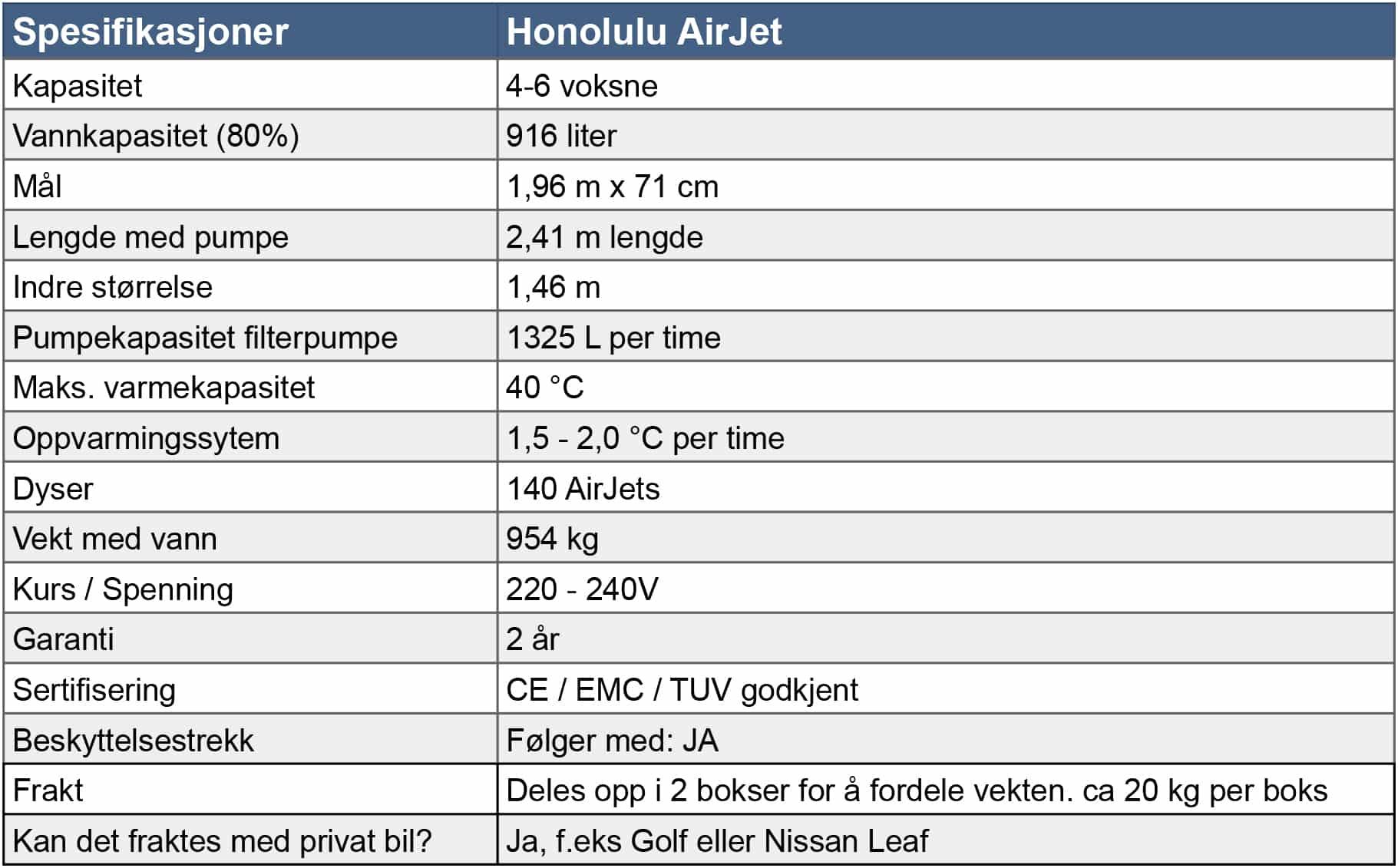 Spesifikasjoner Lay-Z-Spa Honolulu