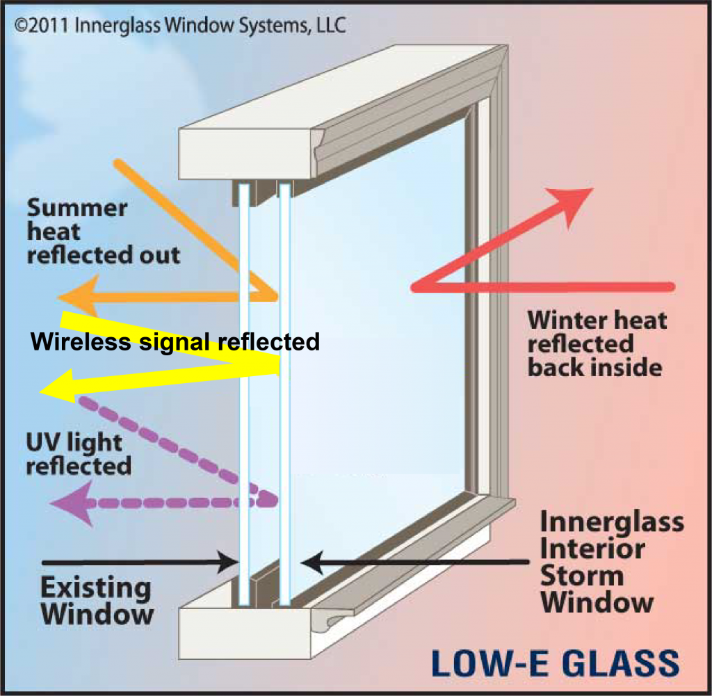 mobile signal booster low-e glass