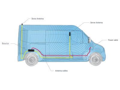 van-mobile-signal-booster