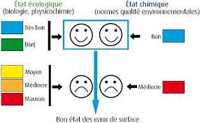 bon_etat2
