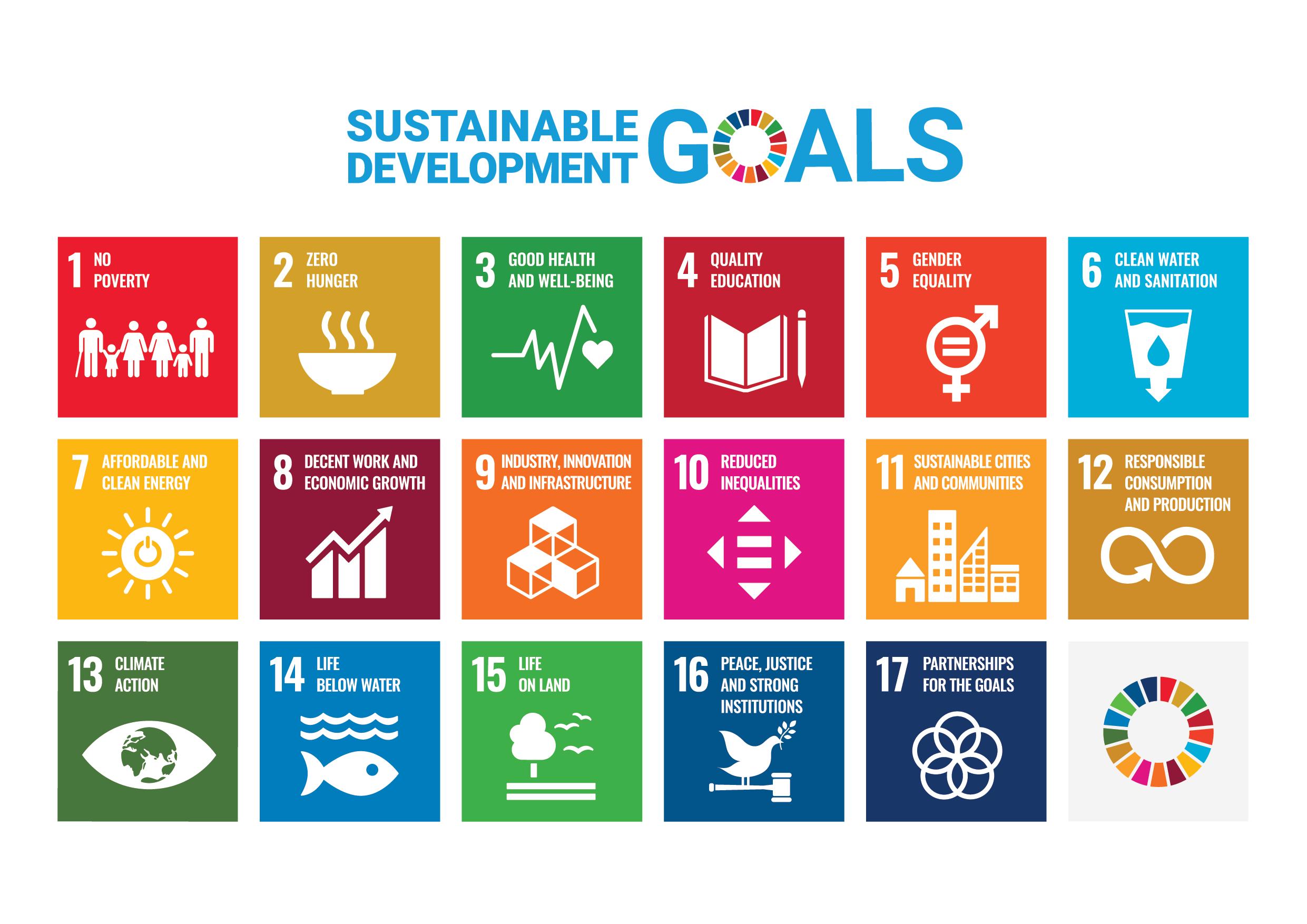 IMAGE – UNESCO SDGs