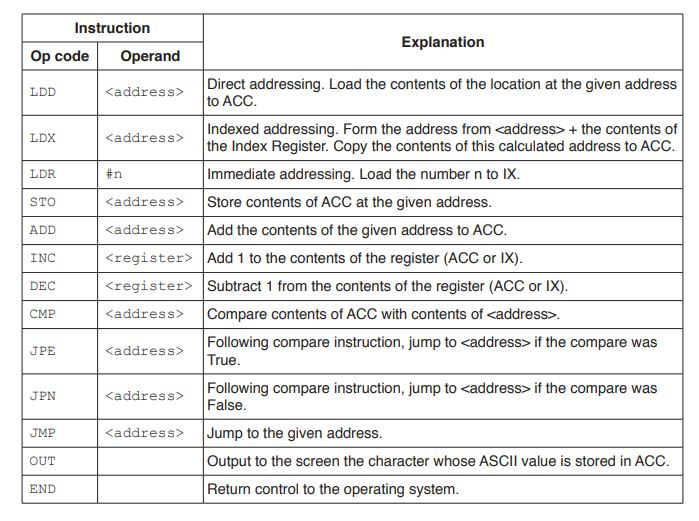 Cambridge A Level Computer Science Low Level Programming Instructions