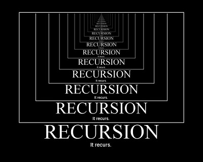 Recursion for A Level Computer Science using Python