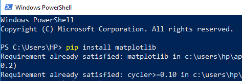 Installing Python Packages with Pip and the PowerShell