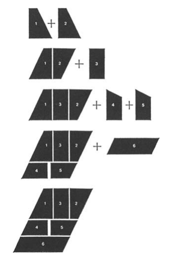 Overfitting Computer Science Thinking Puzzle