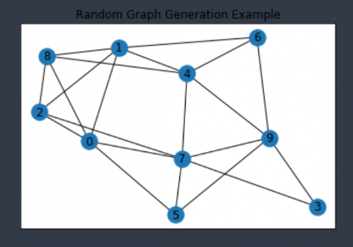 Random Graphs in Python for A Level Computer Science and Beyond