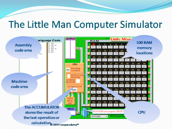 Little Man Computer Programming Teaching Pack Simulator