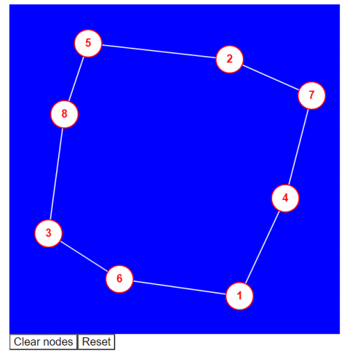 Graph unfolding for Coins on a Star Puzzle with p5.js