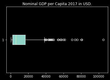 Data Science with Python - Descriptive Statistics for World GDP per Capita