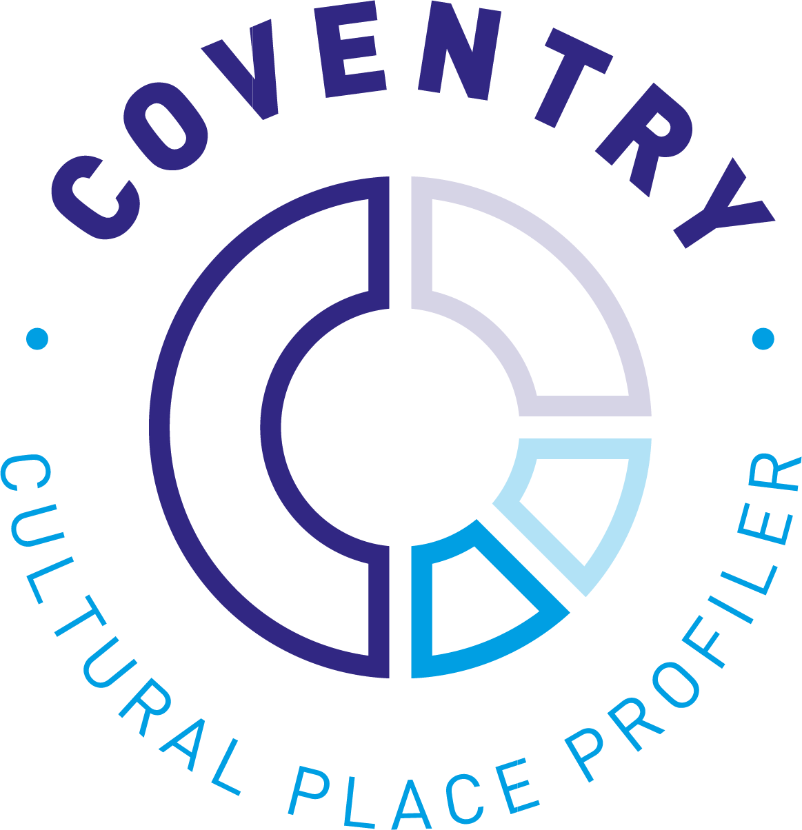 Coventry - Cultural Place Profiler