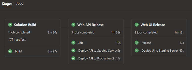 ASP.NET Core Unified Build and Release