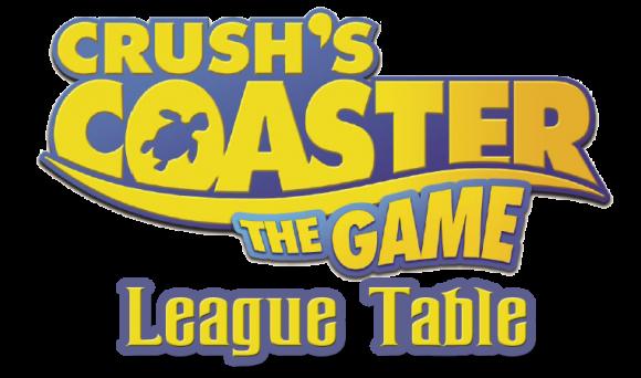Disneyland Paris Crush's Coast - The Game: League Table