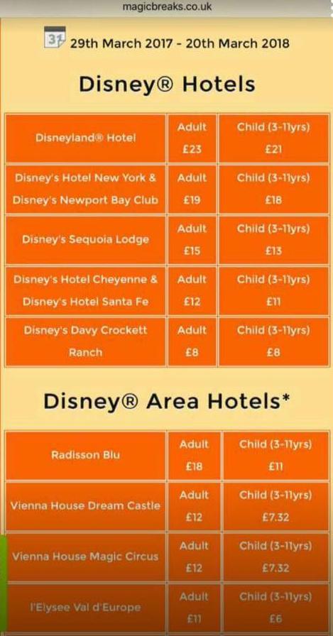 Disneyland Paris Breakfast Prices From March 29th 2017