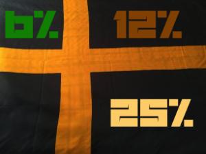 Die Mehrwertsteuersätze in Schweden
