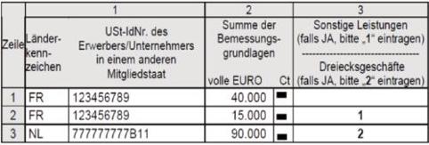 Zusammenfassende Meldung/EU Verkaufsliste