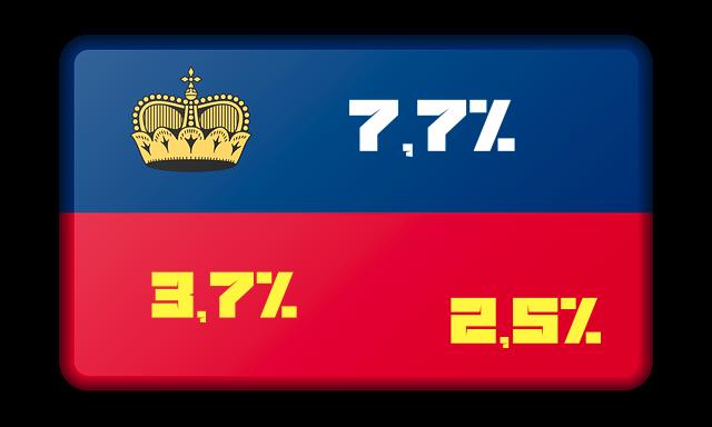 Mehrwertsteuer Liechtenstein
