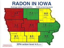 Radon Testing