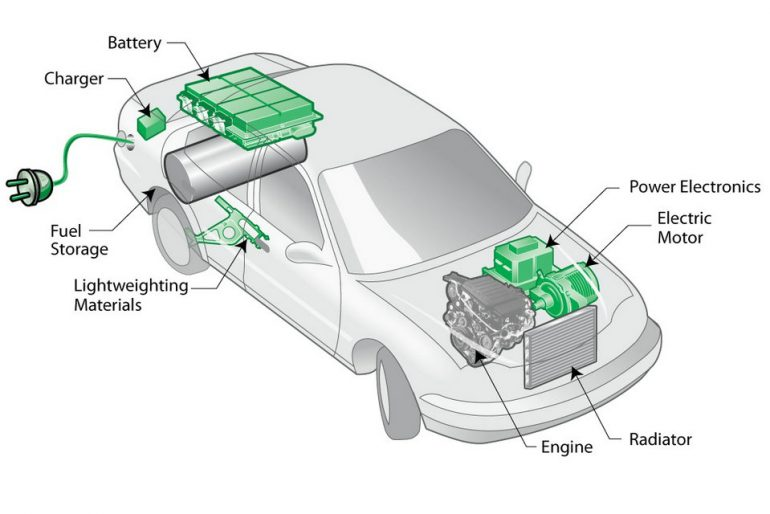 Elektroautos-Prämien wurden stark angehoben!