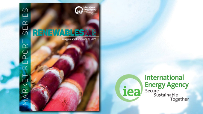 illustration: IEA